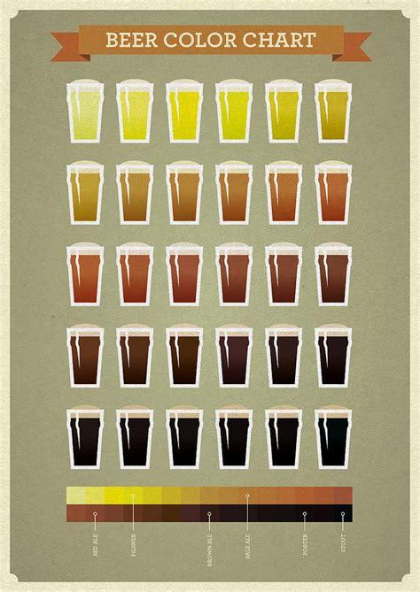 srm color chart brewing srm color chart