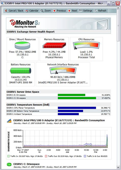 ip monitor software ipmonitor registered ipmonitor 8 5 is a secure real
