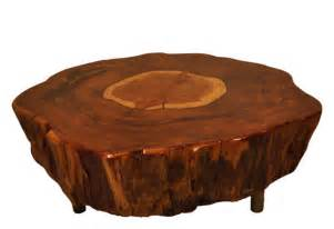 Tree Trunk Coffee Table Tree Trunk Coffee Table Coffee Tables Cliparts Co