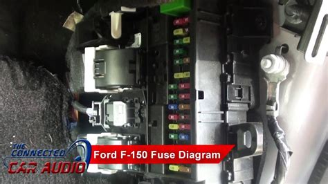 stereo fuse diagram ford      youtube