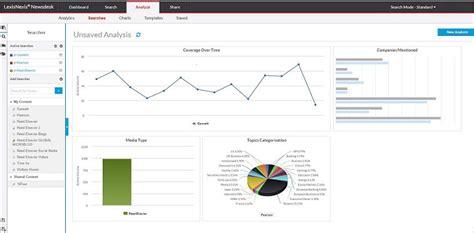 Lexis Nexis Search Lexisnexis Newsdesk Media Monitoring Solution