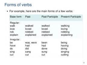 verbs list a z images