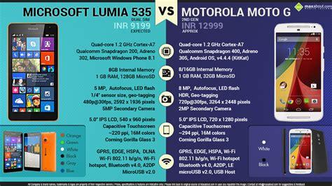 Microsoft Lumia 535 Second microsoft lumia 535 vs motorola moto g 2nd