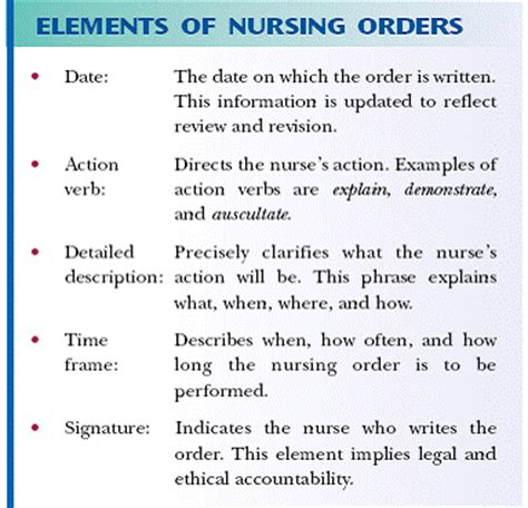 section 20 care order image gallery nursing orders