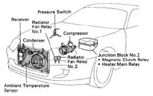 1995 toyota supra air conditioning system