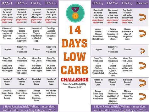 printable low carb meal planner 2 day low carb diet menu comicsnews