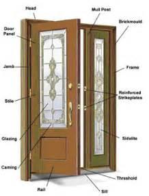 Parts Of An Exterior Door Entry Door Split Entry Exterior Doors Entry Doors Front Doors Patio Doors Libertyville