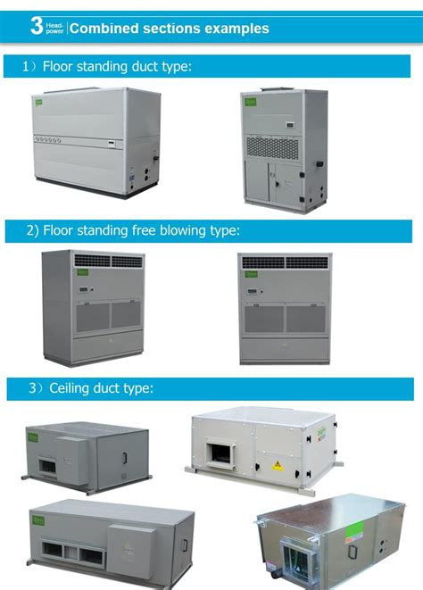 china customized water cooled package unit manufacturers