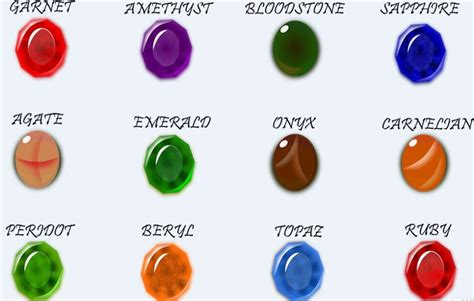 gemstone colors list of 24 gemstones with names pictures and colors