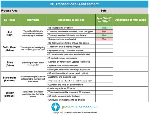 5s Transactional Assessment Goleansixsigma Com Lean Six Sigma Templates Pinterest Continuous Improvement Template Free
