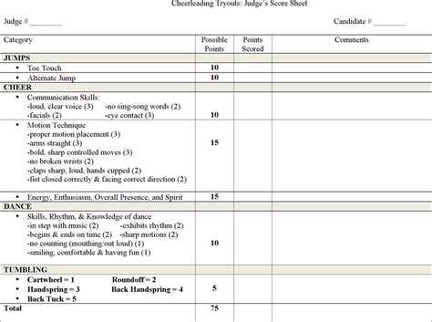 download cheerleading tryouts judge s score sheet for