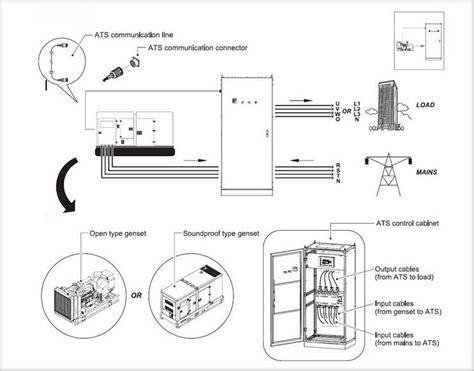 stamford generator wiring diagram get free image about