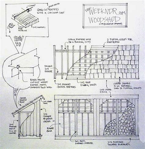 wood sheds plans  plans woodworking wood privacy fence gate designs trammel