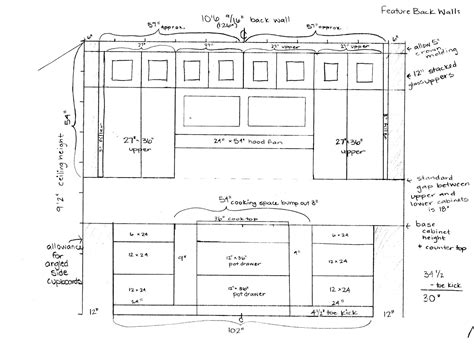 standard kitchen base cabinet dimensions standard kitchen cabinet sizes planning randy gregory