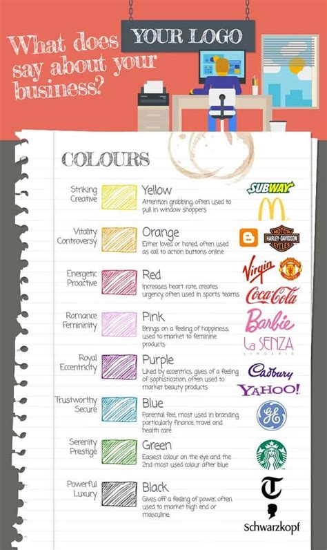 infographic the psychology of graphics bigstock blog 50 best infographics for web designers color theory edition