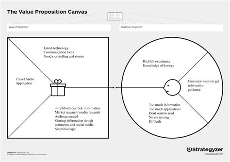 value proposition canvas template djannah ricky value proposition canvas time legend