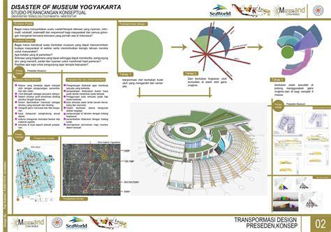 layout arsitektur studio perancangan arsitektur 6 by puji subekti at