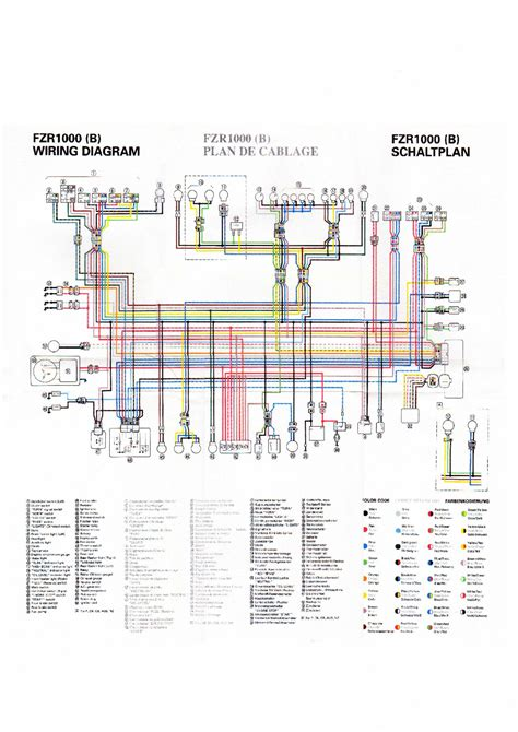 1991 92 fzr 1000 exup fzronline wiki