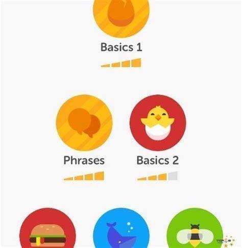 duolingo la mejor aplicacion  aprender otro idioma