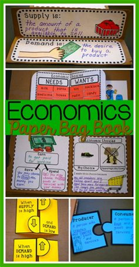 c programming in byte sized lessons books 1000 ideas about economics on goods and