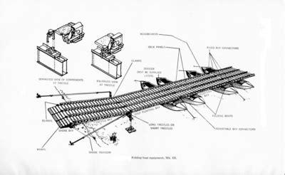 Equipment Layout Wikipedia | folding boat equipment wikipedia