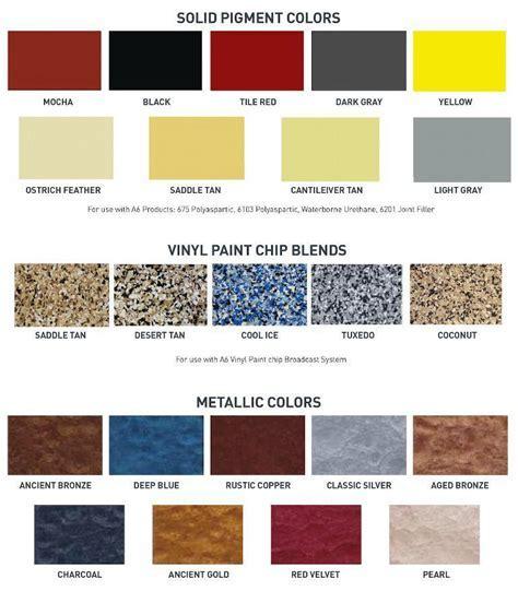 Quality and Value Epoxy Floor Coating
