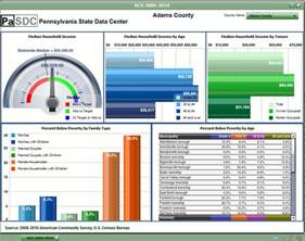 Dashboard Template Free free excel dashboard templates collection of picked resources for free excel