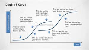 double s curve template for powerpoint slidemodel