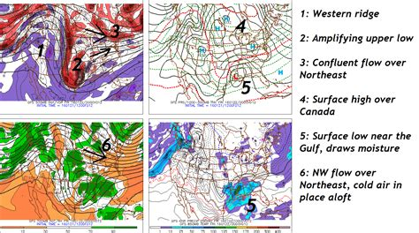 northeast pattern works inc two monster storms two decades apart the blizzards of