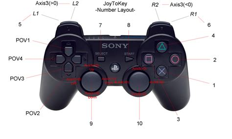 Ps3 Button Layout For Pc | joytokey ps3 controller layout by paperderp on deviantart