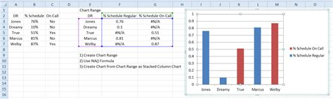 format excel column here is a tutorial