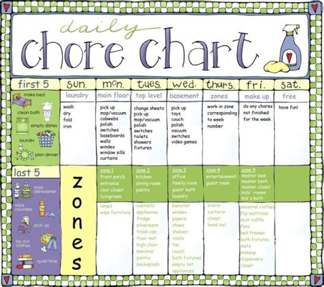 printable house chore chart what chore charts do you use for homekeeping binder