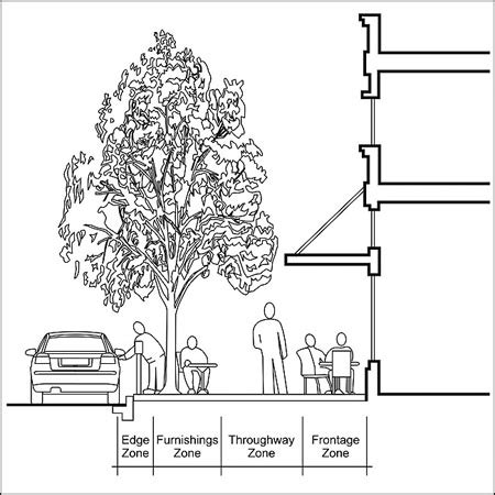 designing walkable urban thoroughfares a context sensitive approach chapter 8 streetside