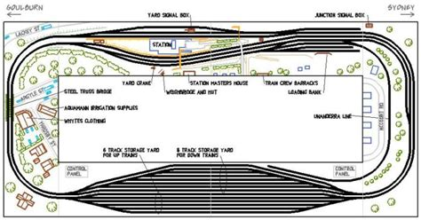Design Ho Track Layout | track layouts plans for ho gauge small n scale train layout