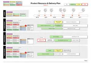 Sql Server Health Check Report Template product resource delivery plan teams roles amp timeline