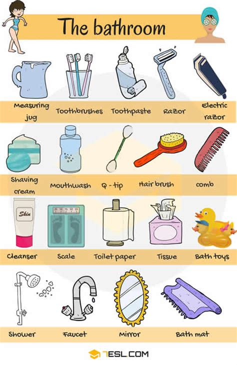 bathroom words in english the bathroom vocabulary in english