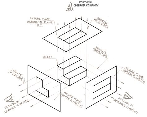 section plane engineering drawing basic engineering drawing projection knowledge zone