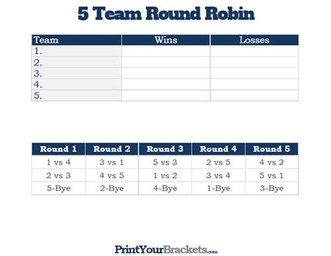 5 team robin template 5 team robin printable tournament bracket
