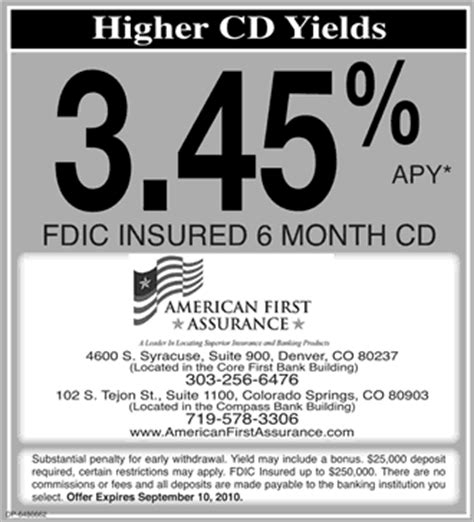cd at bank new marketing trick term fdic insured bank cds with