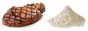 creatine bad for kidneys creatine and protein rich diet combination not dangerous