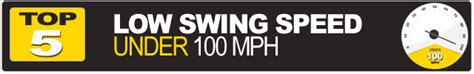 100 mph swing speed distance mygolfspy 2013 most accurate driver