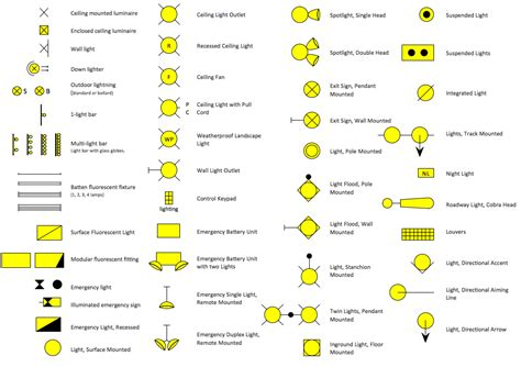 electrical symbols for house plans home electrical plan electrical symbols