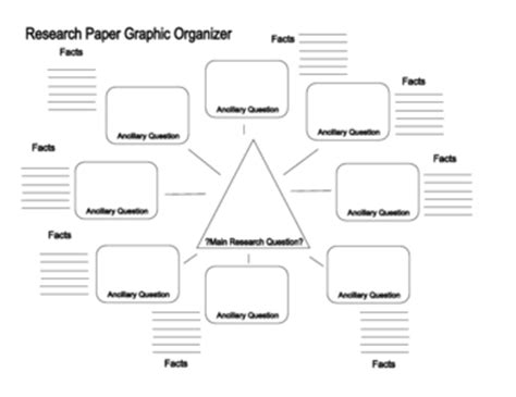 graphic organizer research paper cold sassy tree quiz chapters 28 40 kleecarson