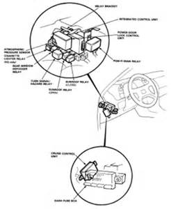 germany wiring diagrams germany free engine image for user manual