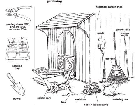 Gardening Verbs Gardening Verbs Container Gardening Ideas
