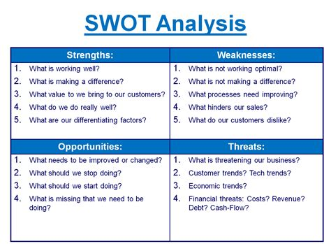 what is a swot analysis template swot analysis questions