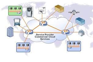 Service Providers Service Providers