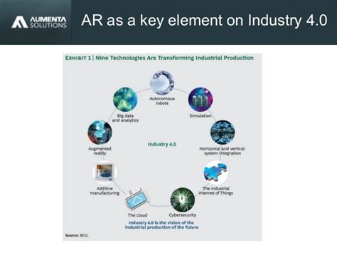 augmented reality in an industry 4 0 environment