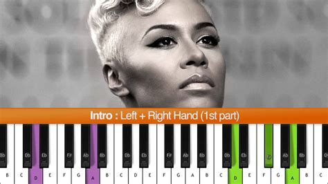 tutorial piano read all about it how to play quot read all about it pt iii quot intro emeli sande