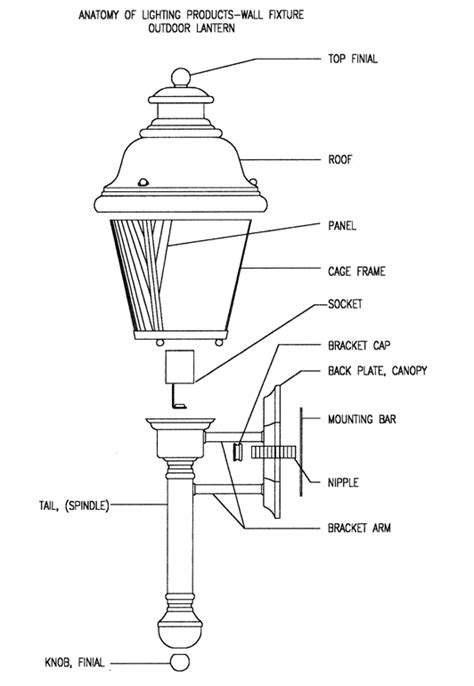 outdoor light fixture replacement parts seagull lighting